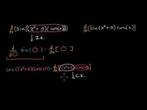 Türev Alırken Hangi Kuralı Kullanacağımıza Karar Verme (Matematik)(Kalkülüs)