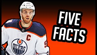 Connor McDavid/Five Facts You Never Knew