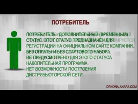 Гудырин с н маркетинг м вита пресс 2005