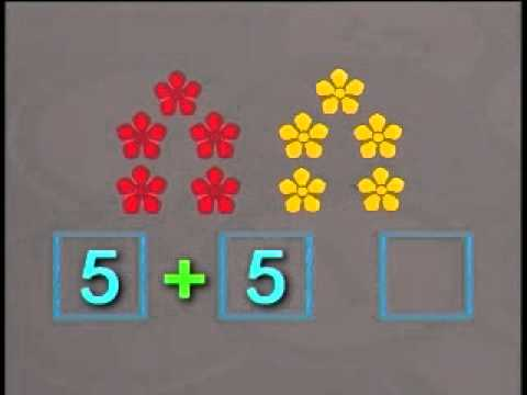 MATHEMATICS : Year 1 - Understand Addition as Combining Two Groups of Objects