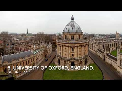 Top 10 Best Universities In The World 2015 - 2016 || World's Top Ranked Universities in 2015-2016