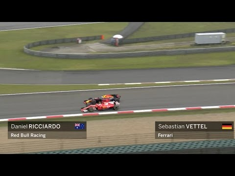 Vettel's Awesome Overtake On Ricciardo | 2017 Chinese Grand Prix