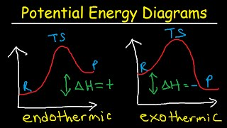 This chemistry video tutorial focuses on potential energy diagrams ...
