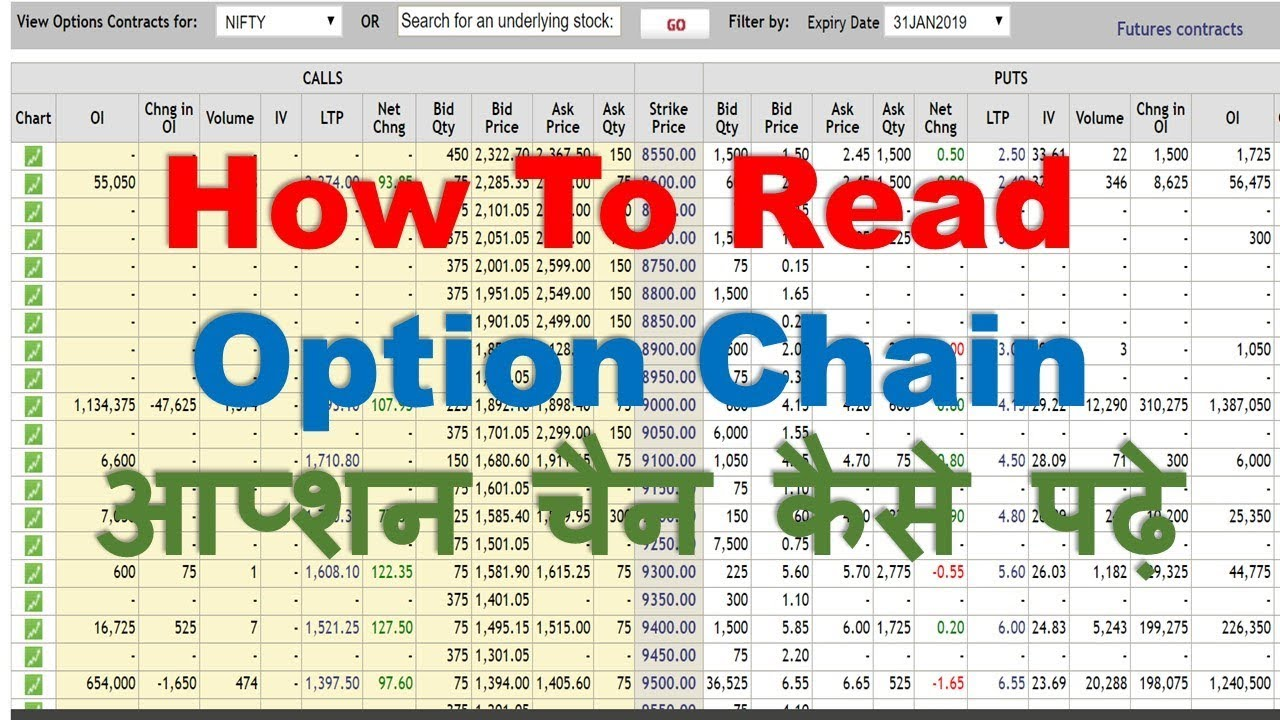 Dasar dasar trading binary option - Living Life Binary Options