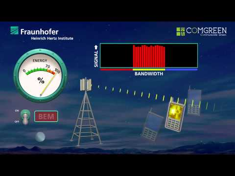 Fraunhofer HHI - Wireless Communications: Green Networks