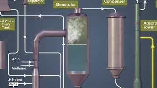 Chlorine Dioxide Generation Chemical Safety and Environmental Awareness