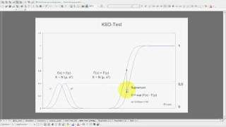 SPSS Video-Seminar #  Teil 34: Inferenzstatistik -- KSO Test