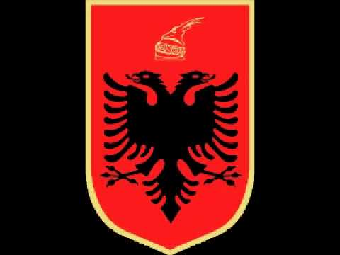 The Name And Etymology Of Albania