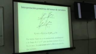 2.6 Relatividad [Tensor de Curvatura y Tensor de Torsión]