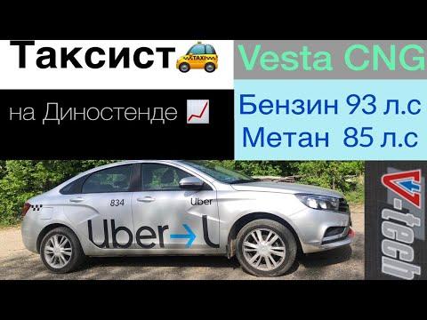 Обзор и тест диностенда V-Tech на примере Lada Vesta CNG