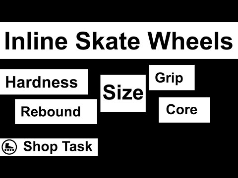 Wheels - The Most Important Part of Your Skates