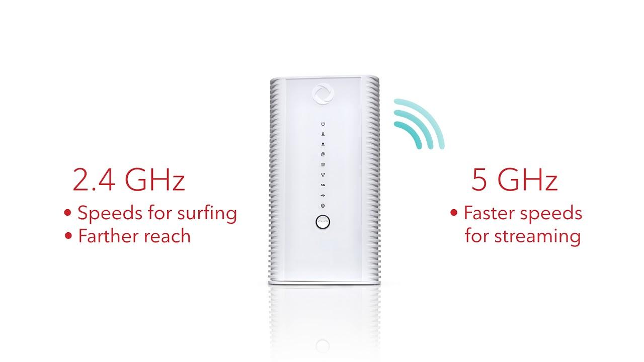 Understanding Wi-Fi