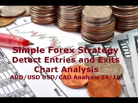 Forex trading entry exit strategy