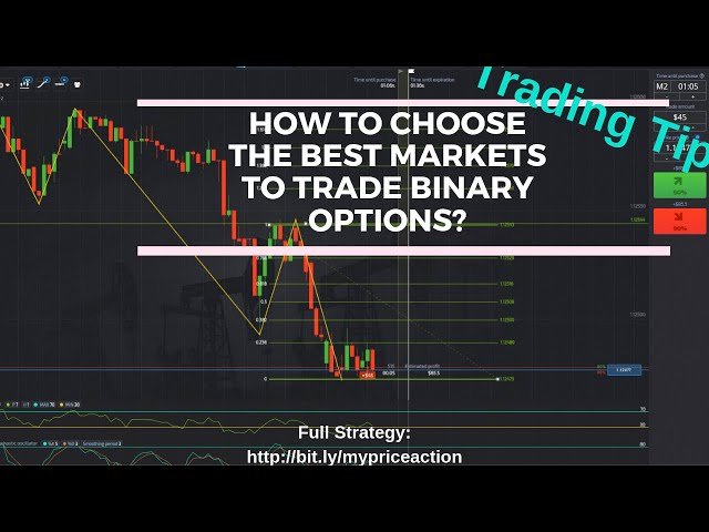 binary options trading tips strategies