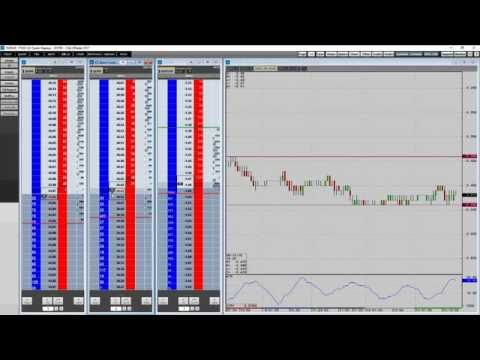 Learn How to Trade Spreads Intra-Day for Lower Risk Trades