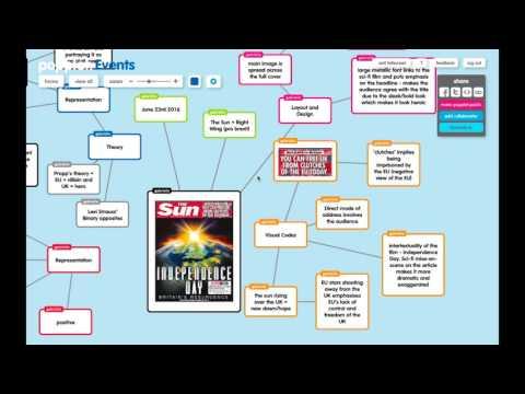 WJEC Media Studies - Representation Case Studies: Events