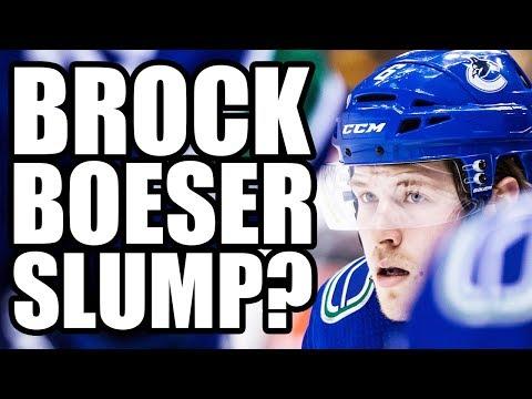 *REUPLOAD* Brock Boeser Is In A Goal Slump, But That's Okay (Vancouver Canucks Rookie / Calder Talk)