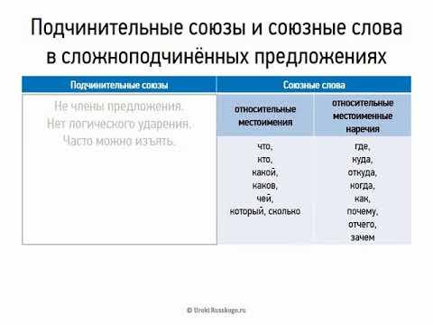 9 класс презентация текст