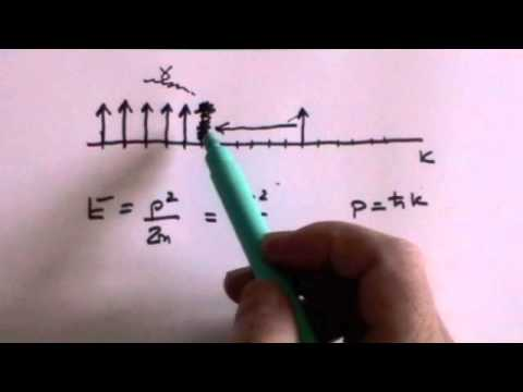 Particle Physics 2: Creation and Annihilation Operators and