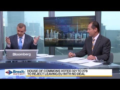 XM.COM - Peter McGuire - Bloomberg - 14/03/2017