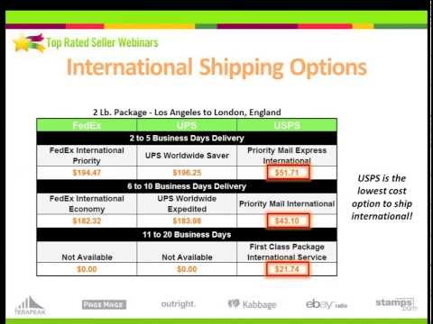 Shipping Internationally Best Practices to Get your Orders Overseas