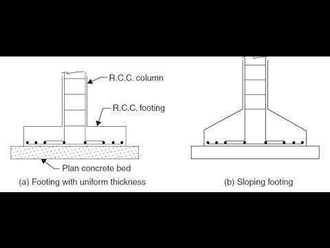 civil engineering diagram vertical jeep engineering diagram