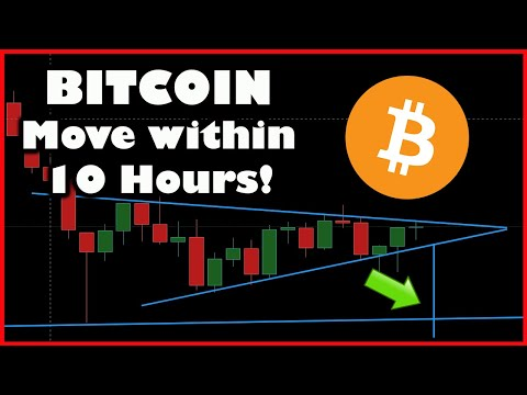 BIG BITCOIN BREAKOUT WITHIN 10 HOURS! (Next Bitcoin Price Targets)