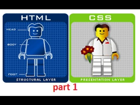 (Part 1) HTML and CSS Tutorial for Beginner||The Ultimate guide to learning (বাংলা টিউটোরিয়াল)