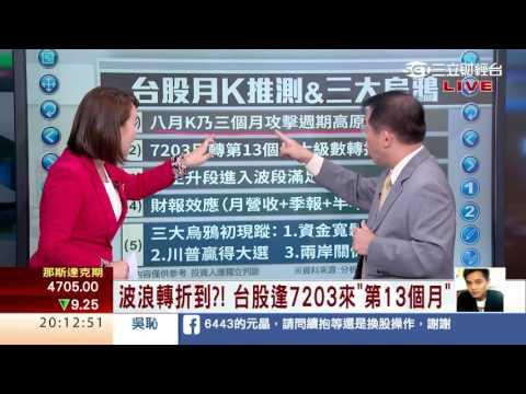 1050803 檔檔填息IC設計除息秀!!  | 三立財經台CH88 | 88理財有方
