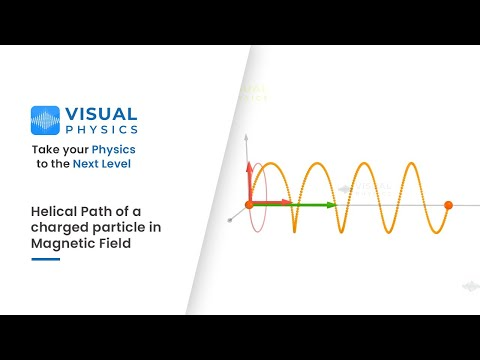 IIT JEE Physics - Path Of Particle In Both Electric And Magnetic Field - IIT JEE Main & Advanced