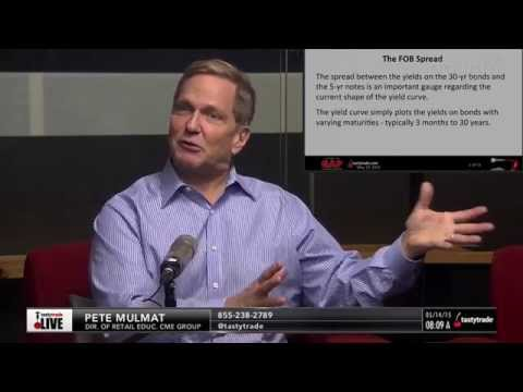Boost Your Portfolio Trading Bonds & Notes | Closing the Gap: Futures Edition