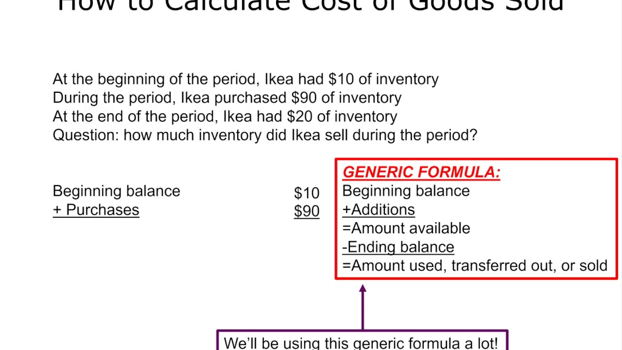 The cost of sales is ... Calculation of cost of sales 45