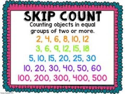 basic maths in urdu, class 2 lesson 6 skip counting