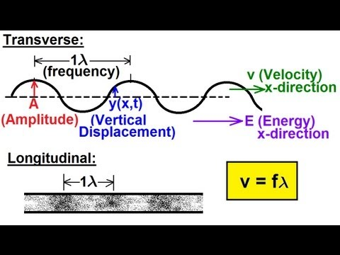 Physics - Mechanics: Mechanical Waves (1 of 21) Basics