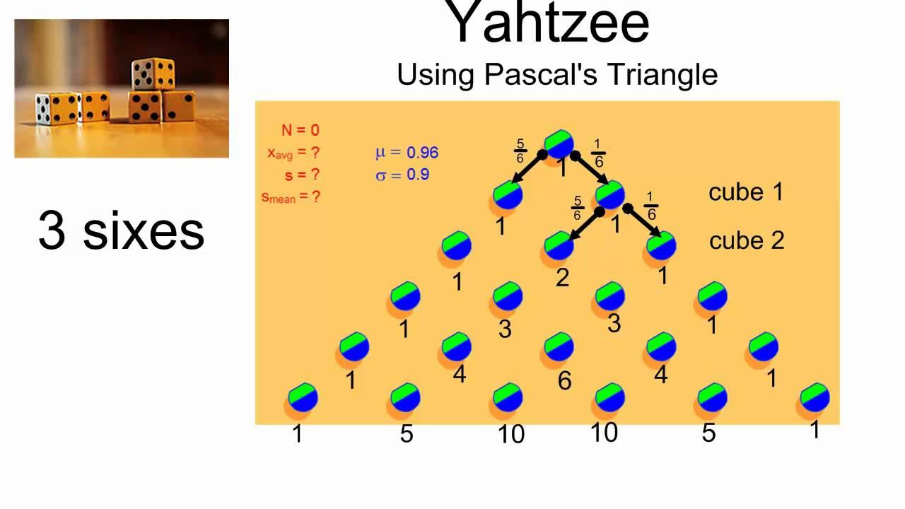 Yahtzee Probabilities Using Pascal's Triangle.mp4 - YouTube