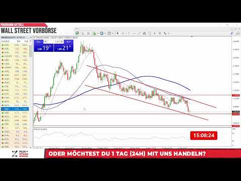 24.02. Wall Street Vorbörse/Handelsrückblick - US Märkte, Indizes, Aktien, Gold, Devisen und mehr
