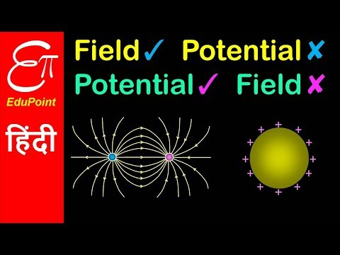 ELECTRIC FIELD exists but ELECTRIC POTENTIAL is zero and vice versa | explained in HINDI