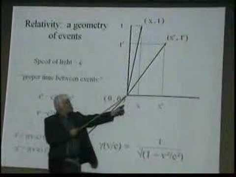 Particle Physics: Antimatter