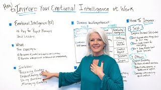 How to Improve Your Emotional Intelligence at Work - Project Management Training