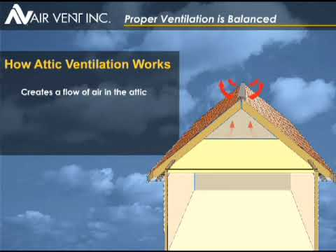 Why Homes Need Attic Ventilation