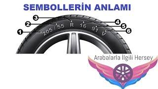Lastiğin üzerindeki sembollerin anlamları ( Meanings of the symbols on the tire )