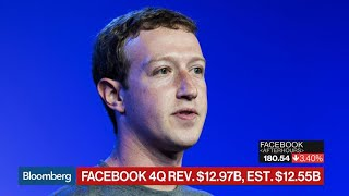 Why Facebook Shares Are Falling After Earnings Report