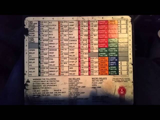Kenworth t fuse box location wiring diagram