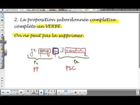 Phrase complexe : La subordination - La Proposition subordonnée complétive