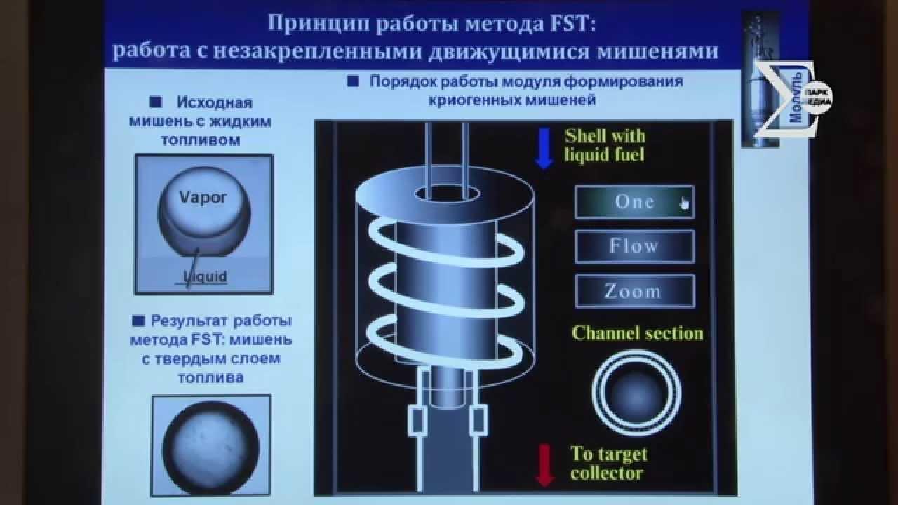 Термоядерные мишени