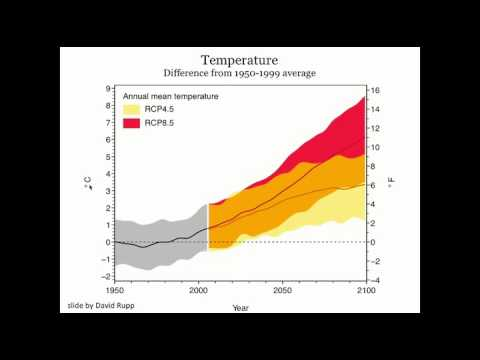 Climate Change in the Northwest: Intro & Overview, Future Climate, Vegetation & Hydrology