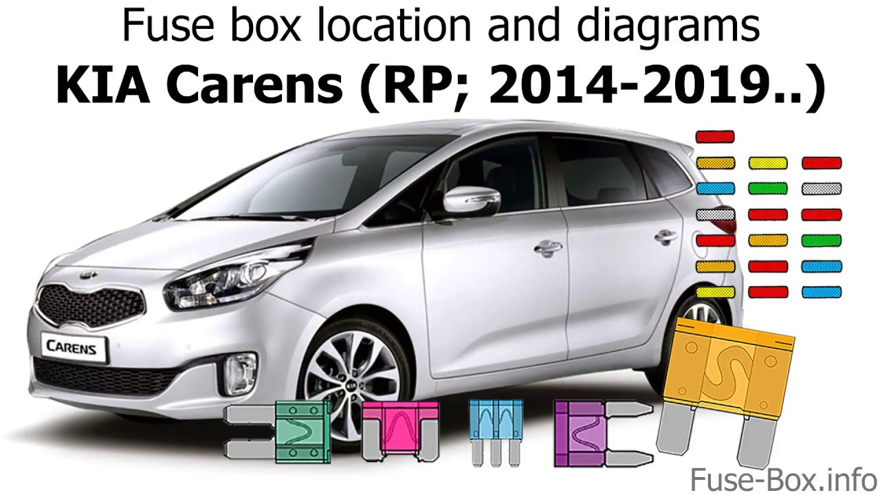 small resolution of fuse box location and diagrams kia carens rp 2014 2019 youtube 2013 kia sorento fuse box diagram kia carens fuse box diagram