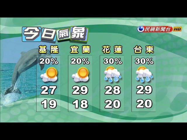 2018/12/04 各地晴朗日夜溫差大 今晚起北東降雨率增-民視新聞