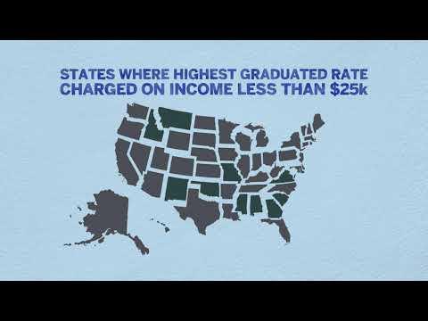 PolitiFact: Think Big Illinois Income Tax Claims