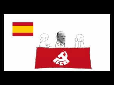 Historia política de España